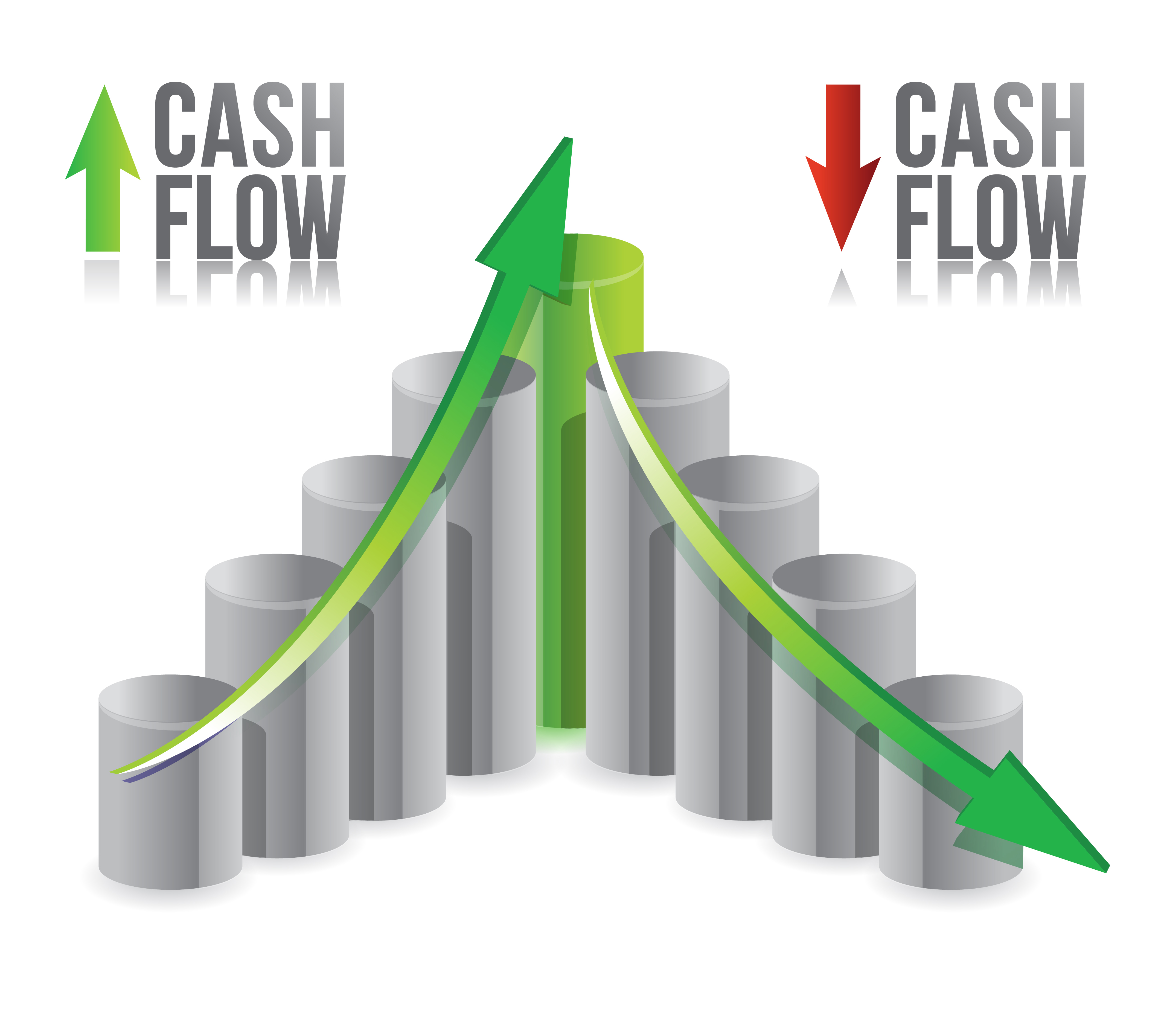Cash Flow Tips For Small Business - Zabana CPA Professional ...